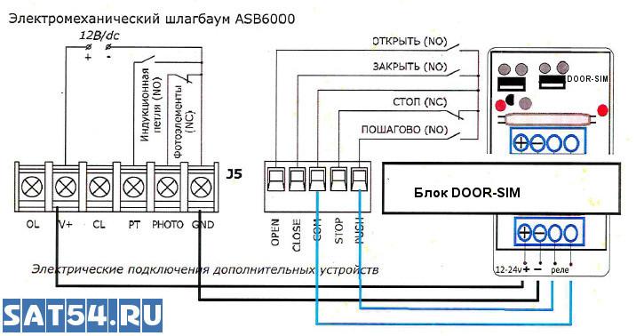 Такой GSM-модуль управления