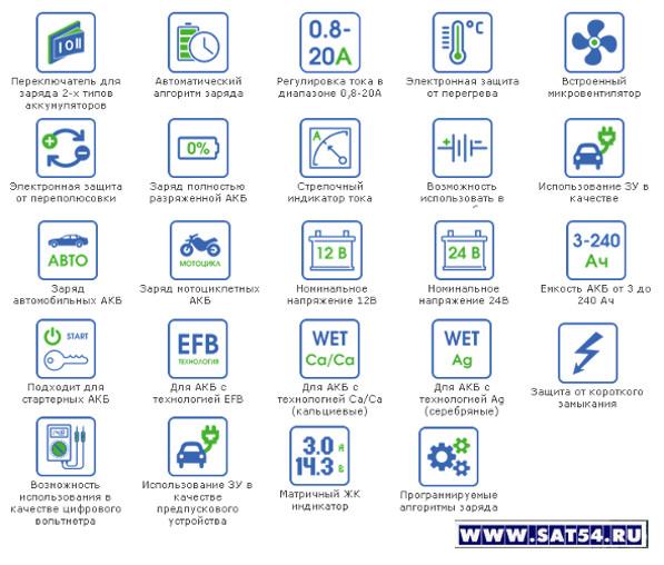 """Основные особенности зарядных устройств """"Вымпел"""" для автомобильных аккумуляторов в иконографике. Из обзора на сайте www.sat54.ru в Новосибирске"""