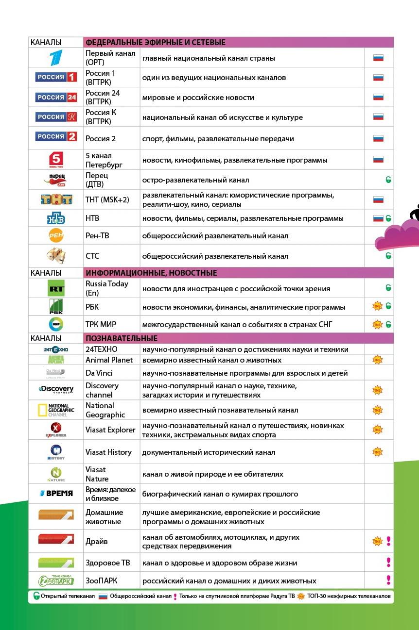 Русские (русскоязычные) tv каналы на спутнике hotbird